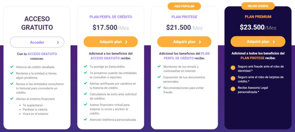 Planes Centrales de Riesgo Datacrédito